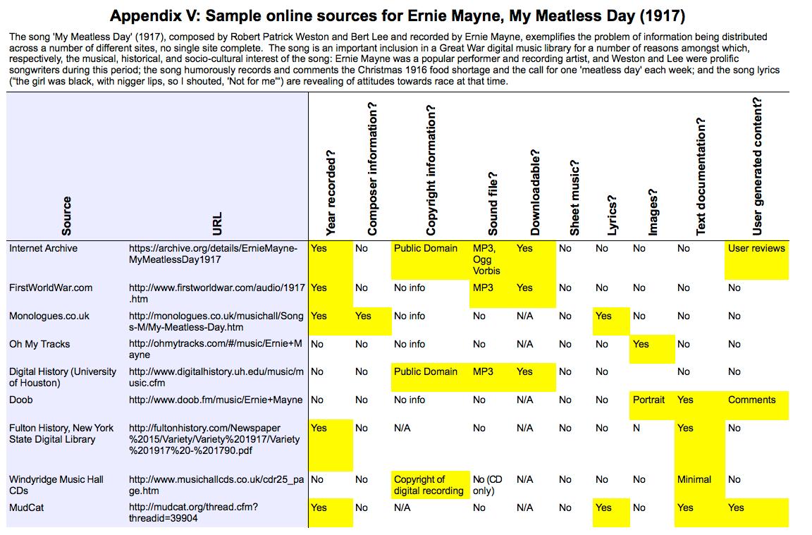Ernie_Mayne--My_Meatless_Day