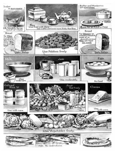 british-food-rationing-first-world-war-1918